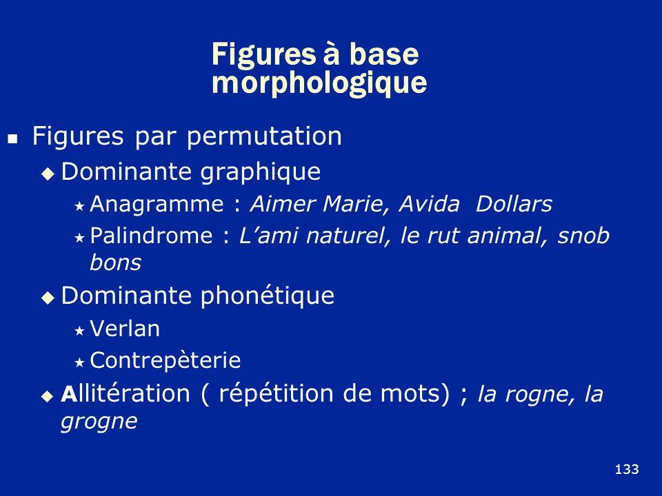 Figures à base morphologique