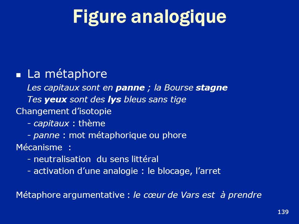 Figure analogique La métaphore