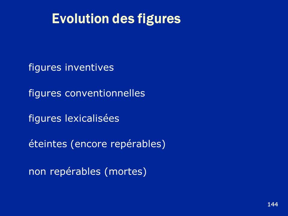 Evolution des figures figures inventives figures conventionnelles
