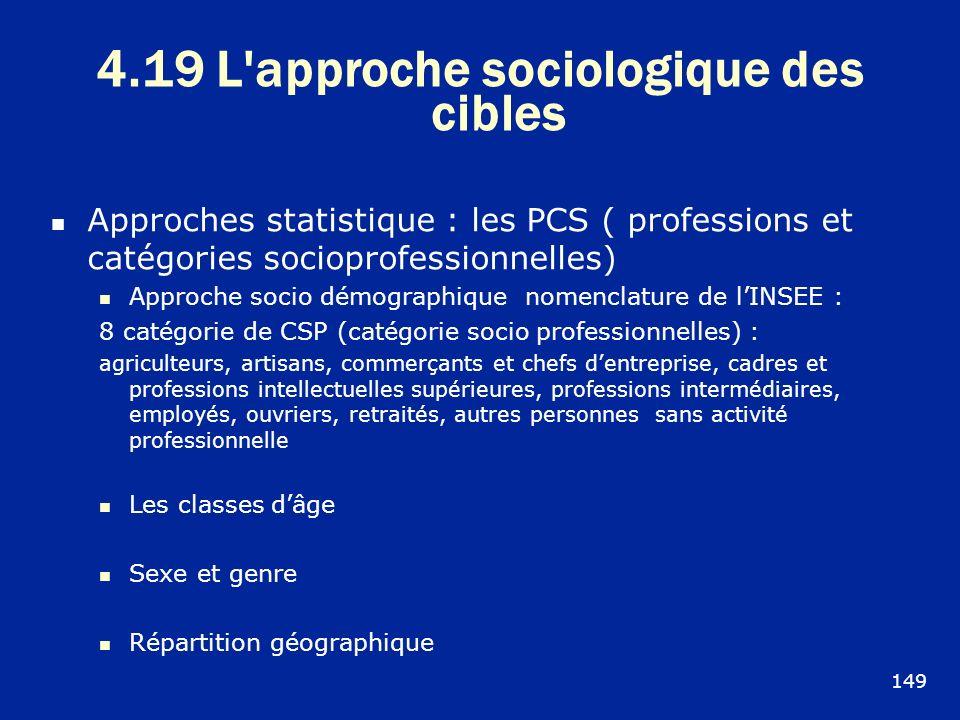 4.19 L approche sociologique des cibles