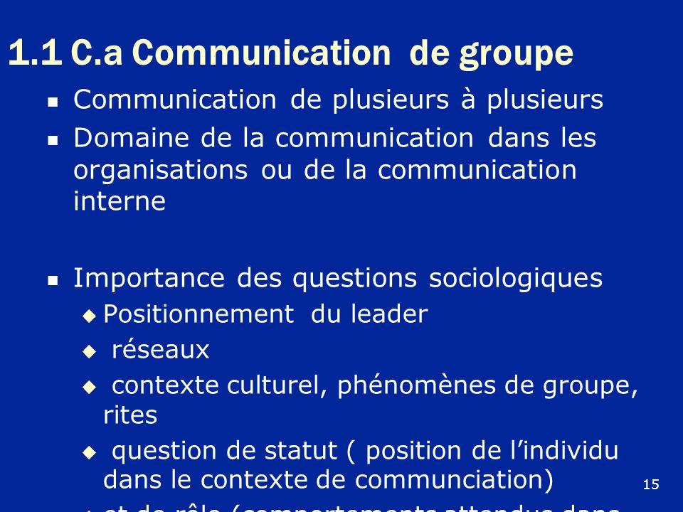 1.1 C.a Communication de groupe