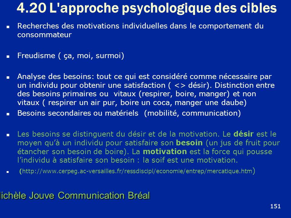 4.20 L approche psychologique des cibles