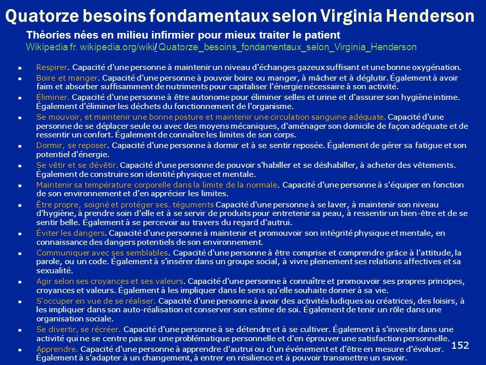 Quatorze besoins fondamentaux selon Virginia Henderson