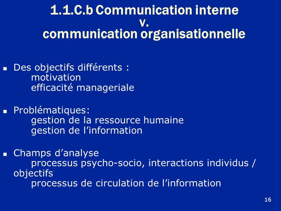 1.1.C.b Communication interne v. communication organisationnelle
