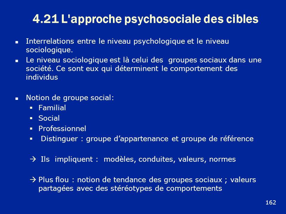 4.21 L approche psychosociale des cibles