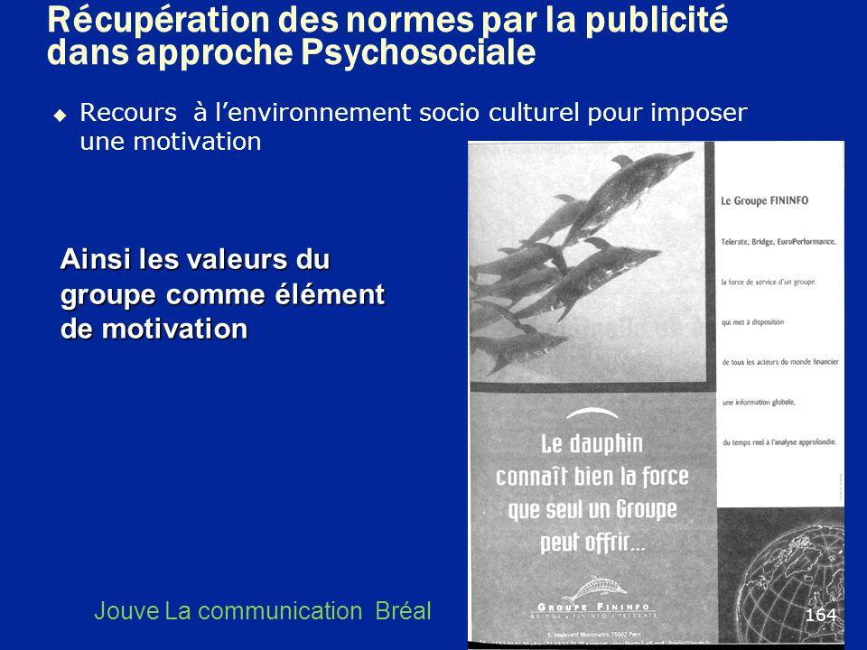 Récupération des normes par la publicité dans approche Psychosociale