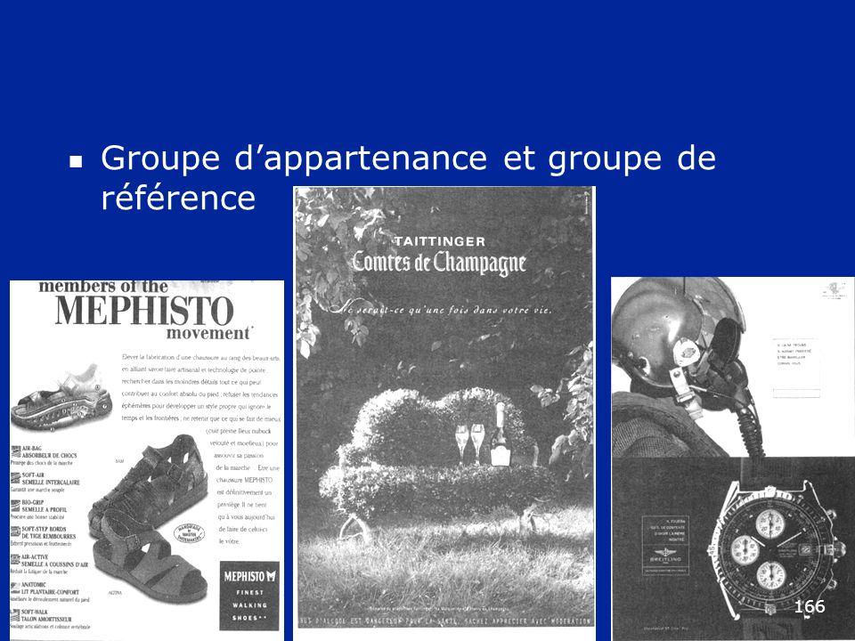 Groupe d'appartenance et groupe de référence