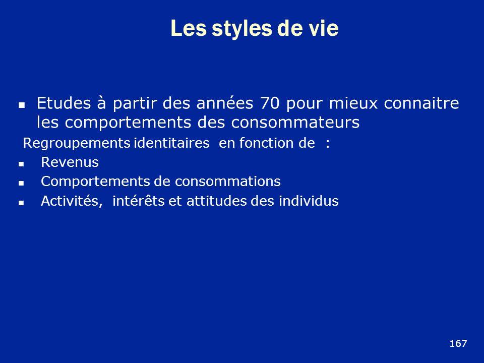 Les styles de vie Etudes à partir des années 70 pour mieux connaitre les comportements des consommateurs.