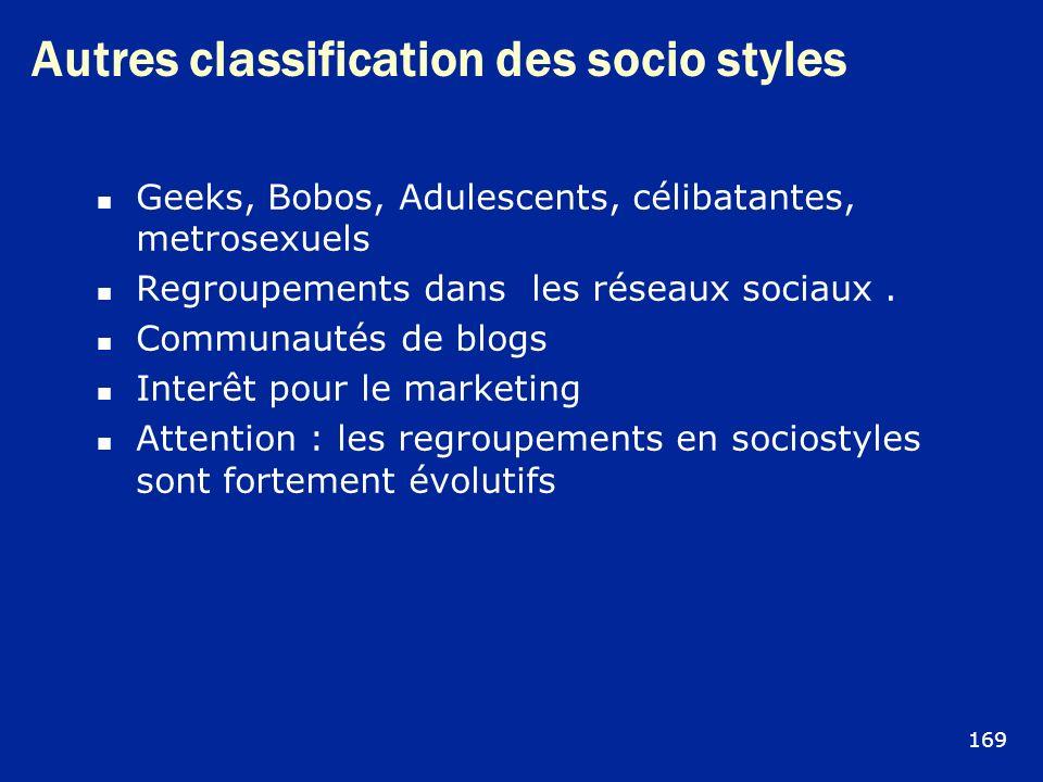 Autres classification des socio styles