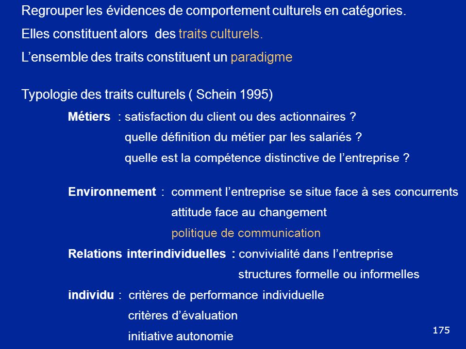 Regrouper les évidences de comportement culturels en catégories.