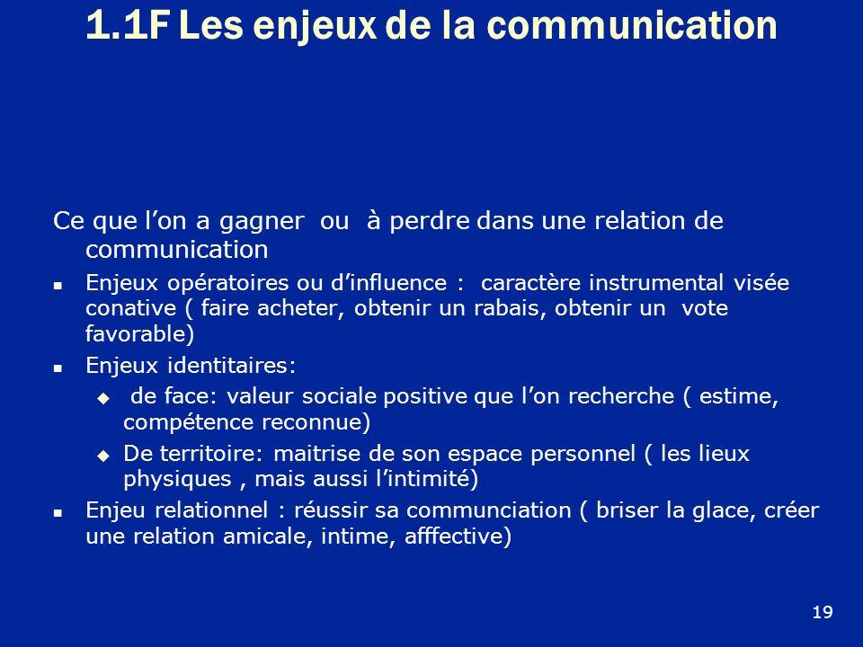 1.1F Les enjeux de la communication