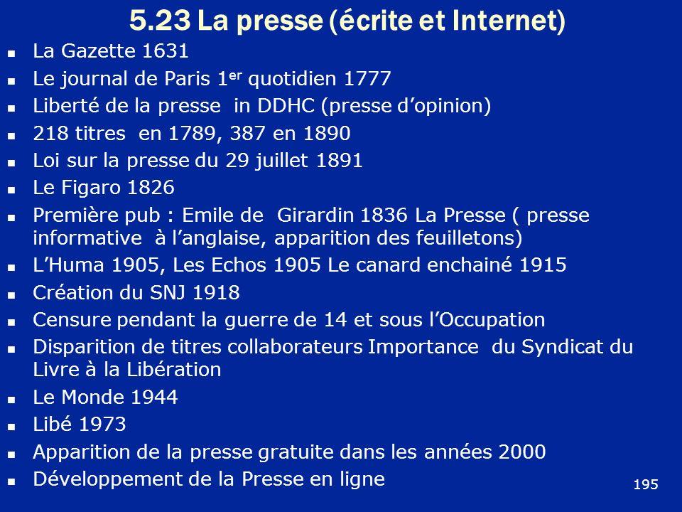 5.23 La presse (écrite et Internet)