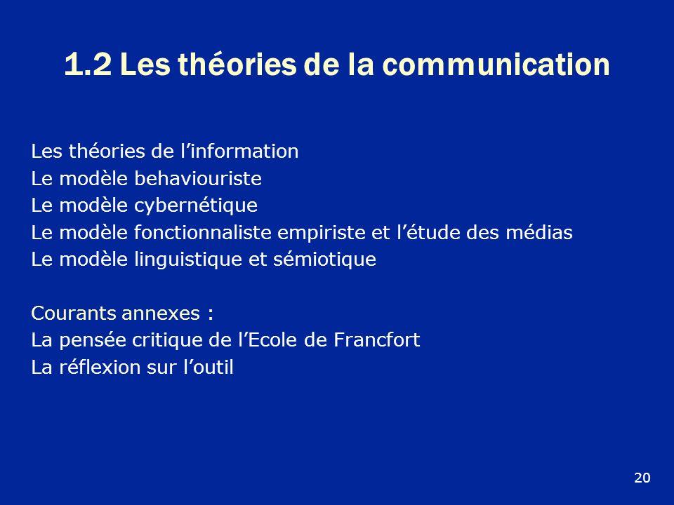1.2 Les théories de la communication