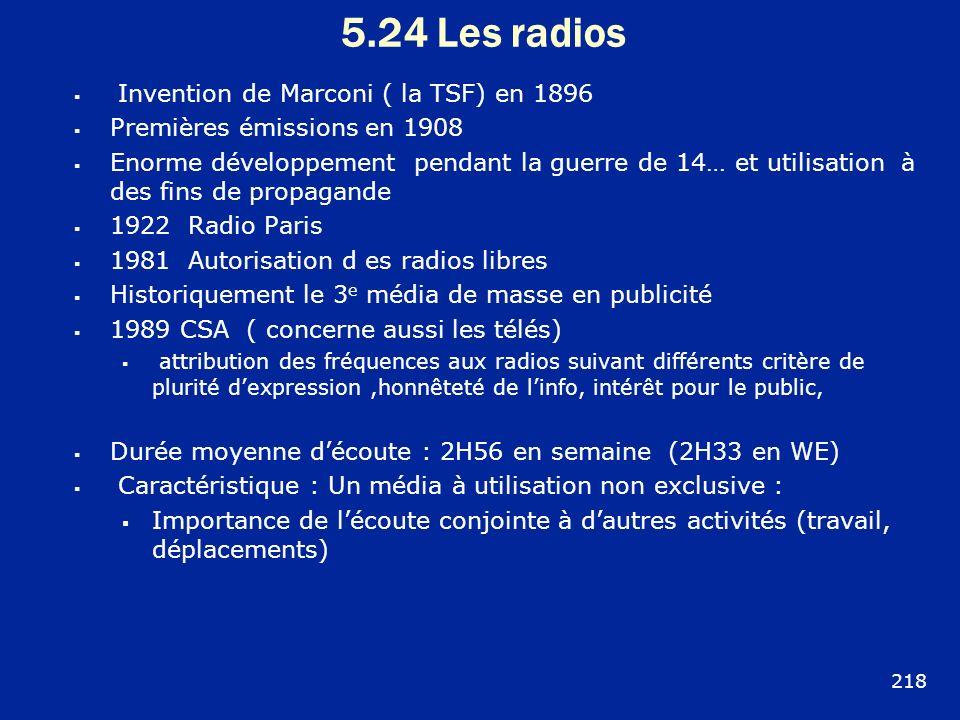 5.24 Les radios Invention de Marconi ( la TSF) en 1896