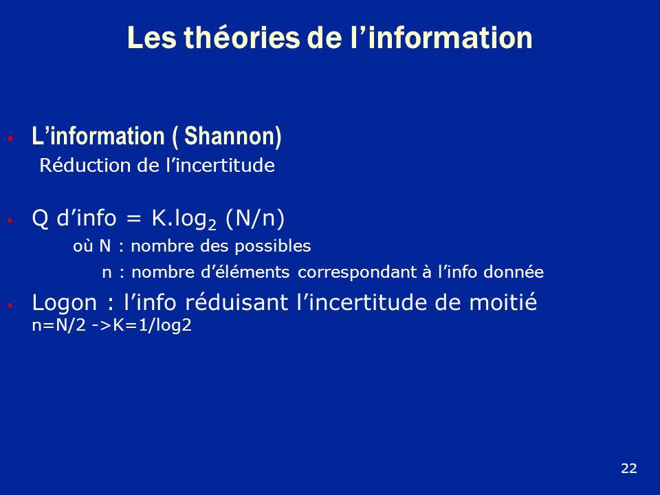 Les théories de l'information