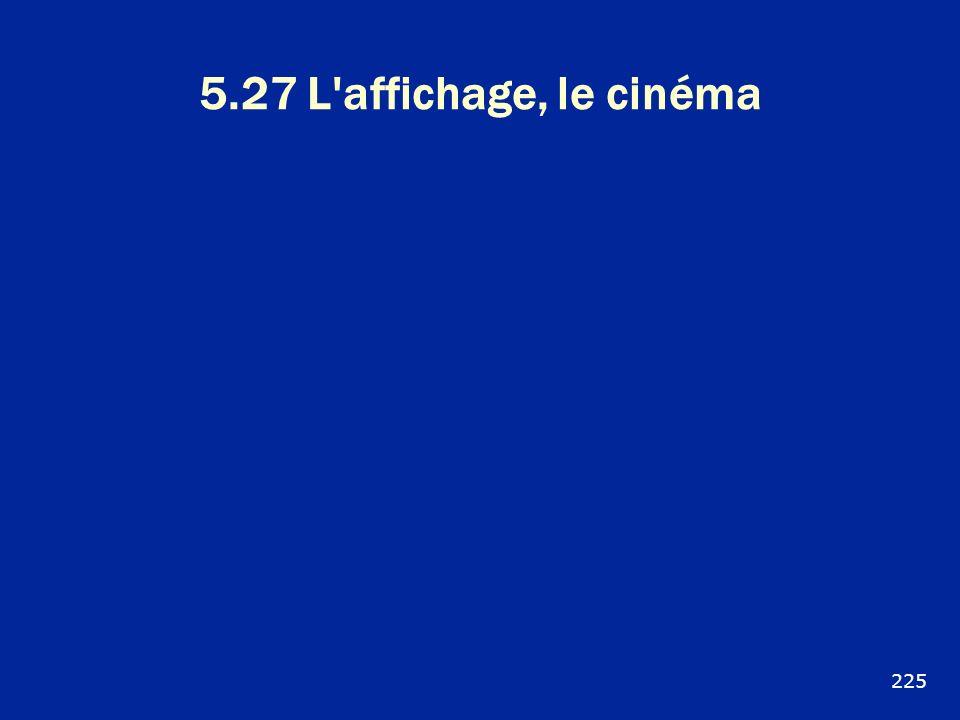 5.27 L affichage, le cinéma