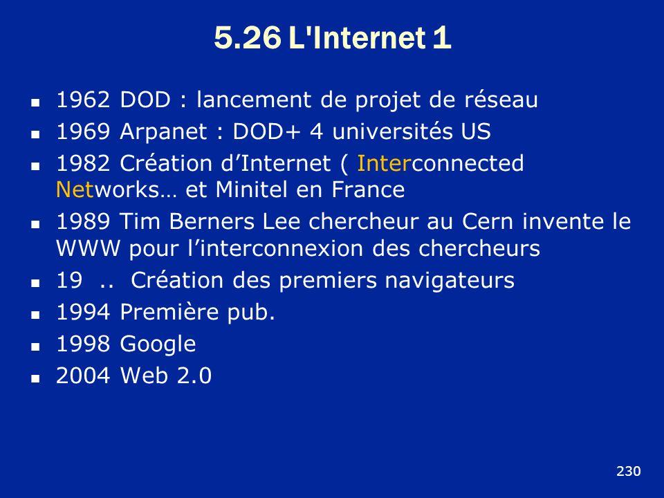 5.26 L Internet 1 1962 DOD : lancement de projet de réseau