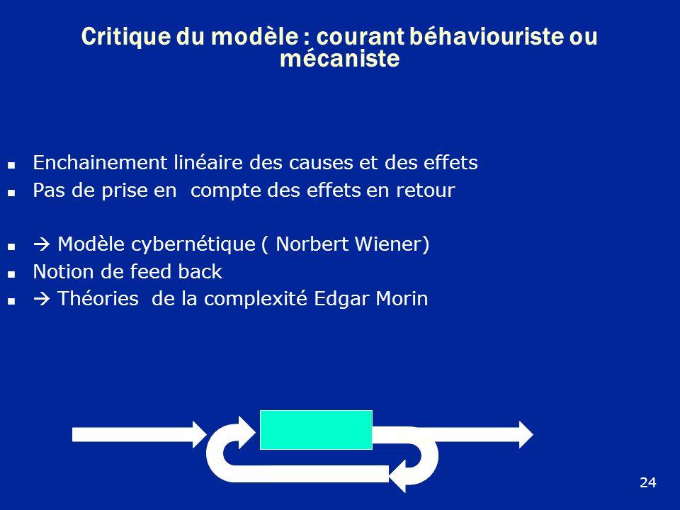 Critique du modèle : courant béhaviouriste ou mécaniste