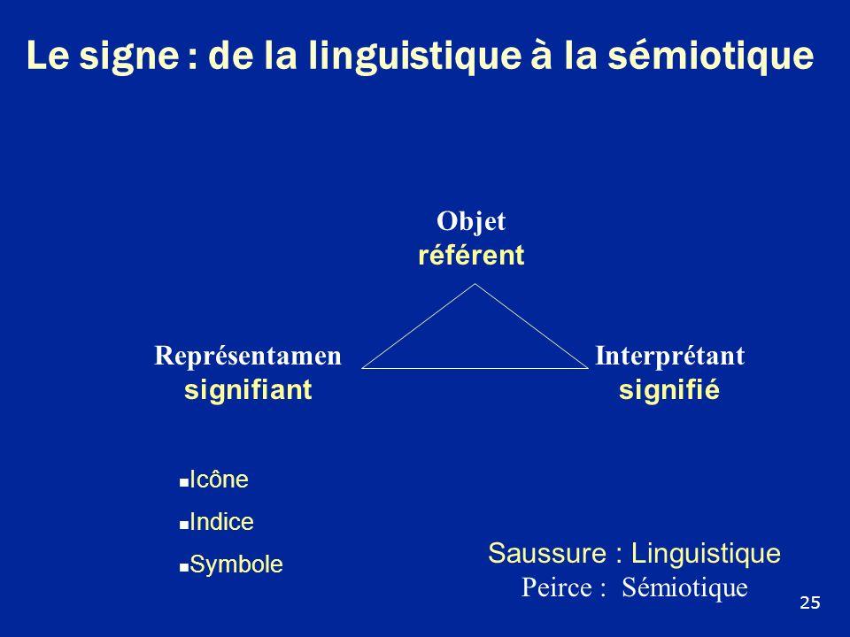 Le signe : de la linguistique à la sémiotique