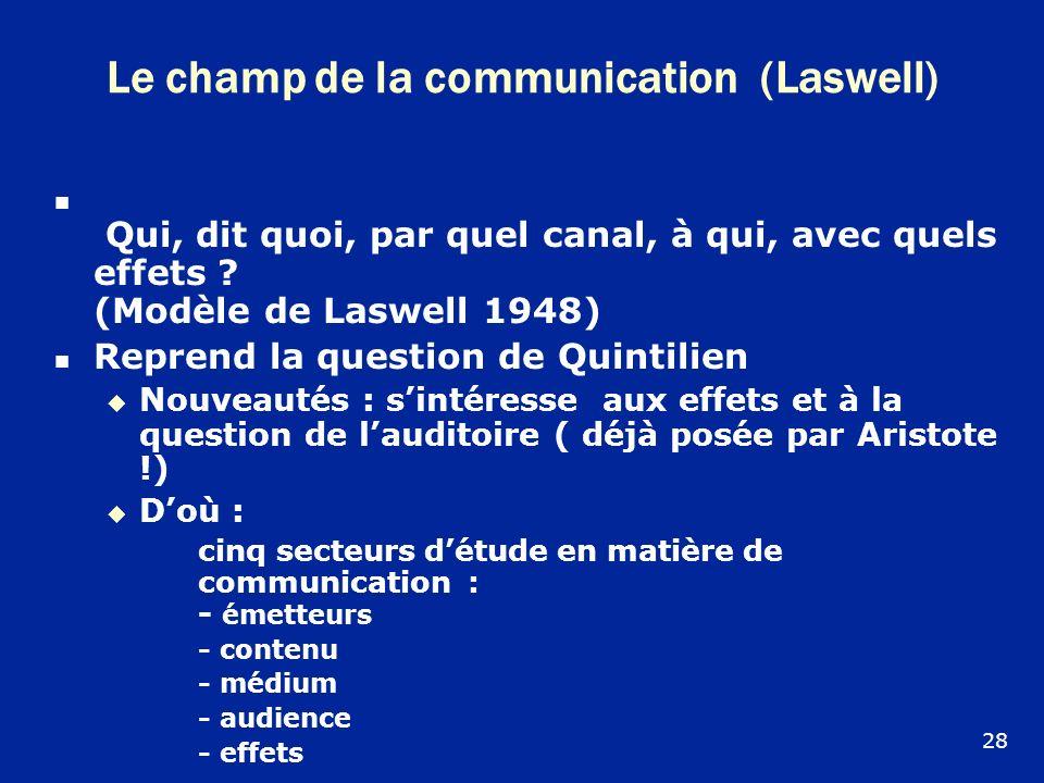 Le champ de la communication (Laswell)