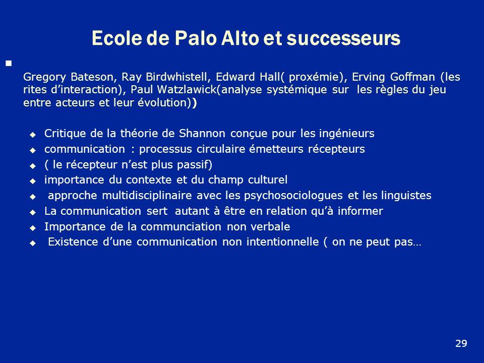 Ecole de Palo Alto et successeurs