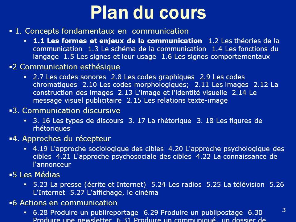 Plan du cours 1. Concepts fondamentaux en communication