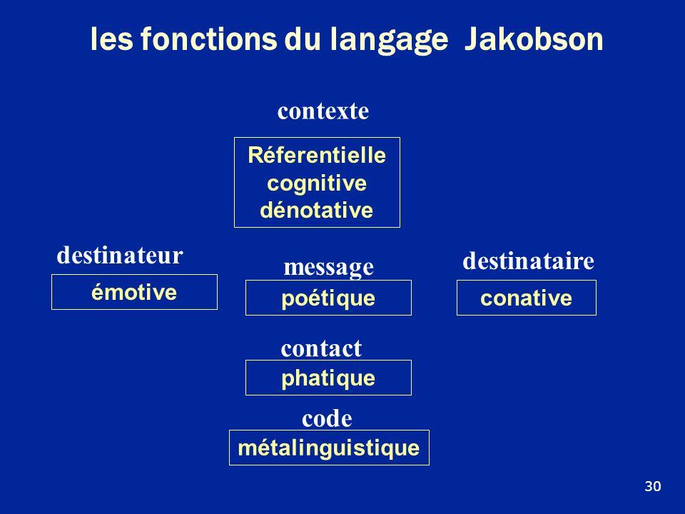les fonctions du langage Jakobson