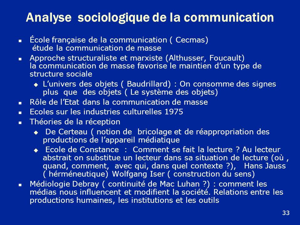Analyse sociologique de la communication