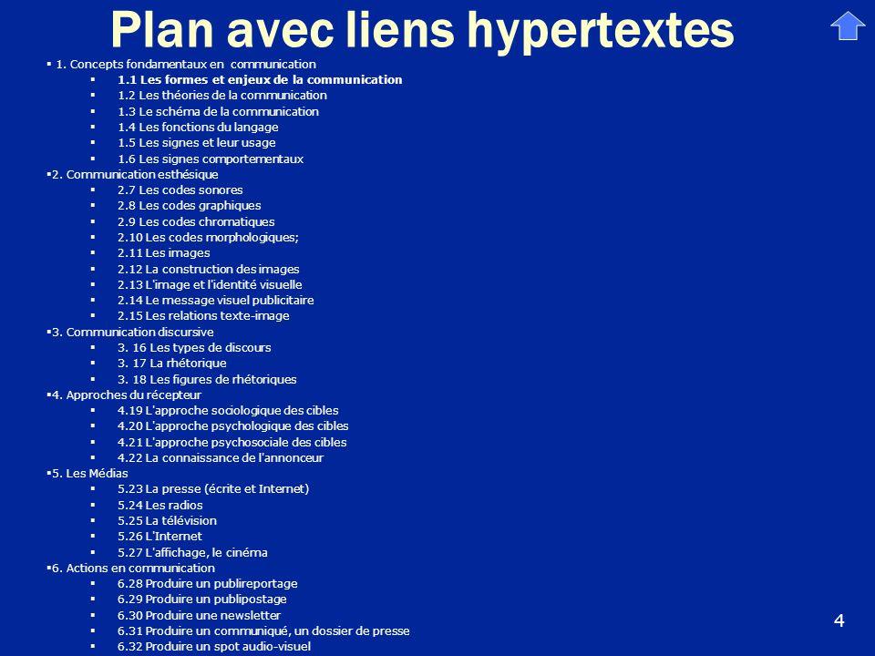 Plan avec liens hypertextes