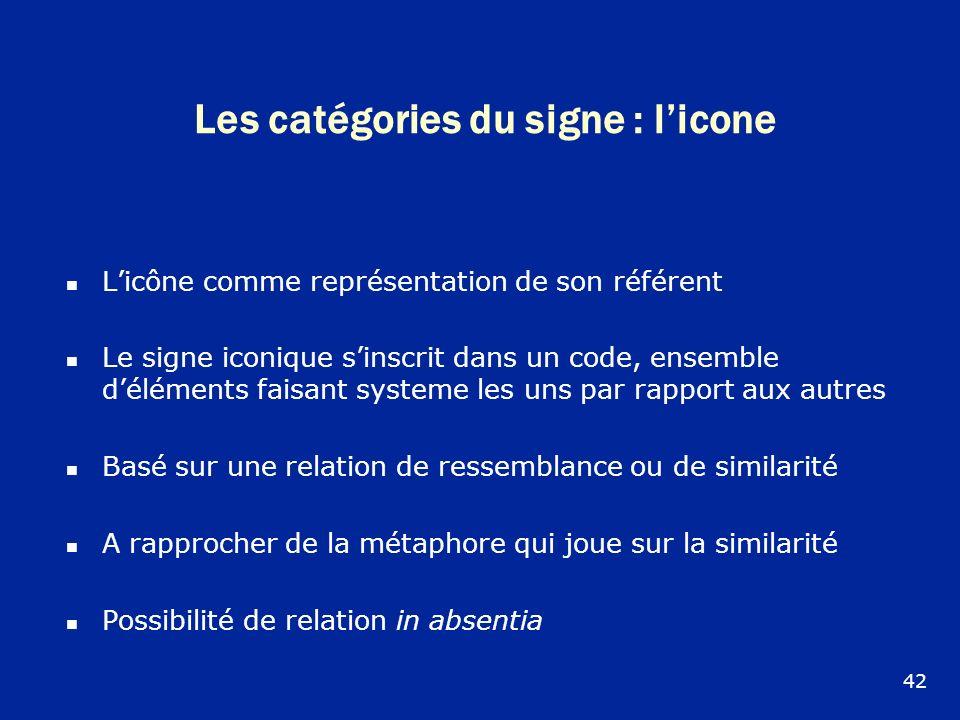 Les catégories du signe : l'icone