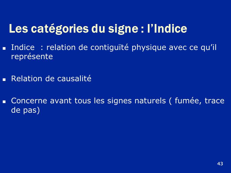 Les catégories du signe : l'Indice