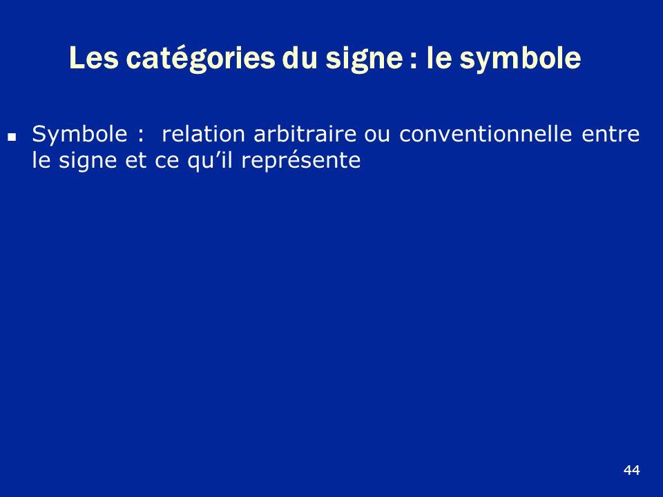 Les catégories du signe : le symbole