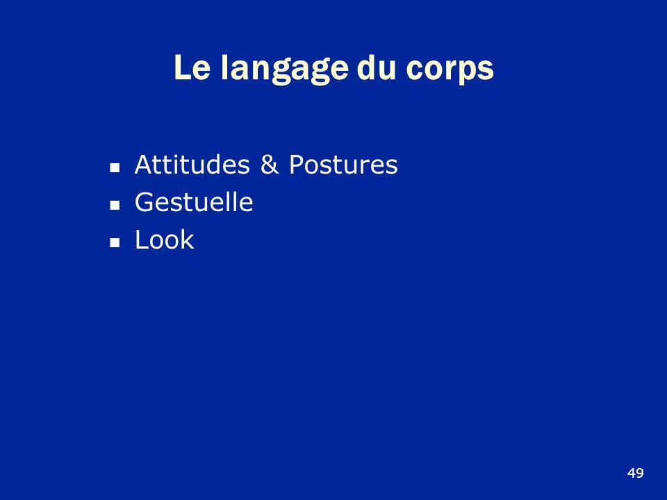 Le langage du corps Attitudes & Postures Gestuelle Look