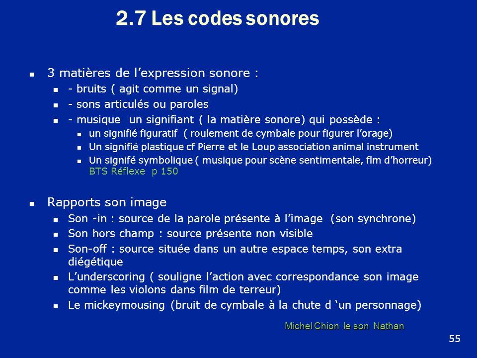 2.7 Les codes sonores 3 matières de l'expression sonore :