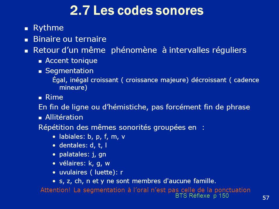 2.7 Les codes sonores Rythme Binaire ou ternaire