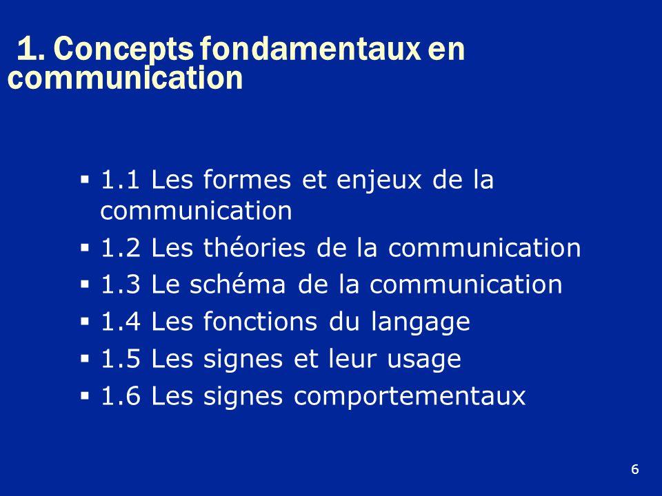 1. Concepts fondamentaux en communication