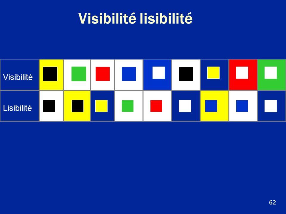 Visibilité lisibilité