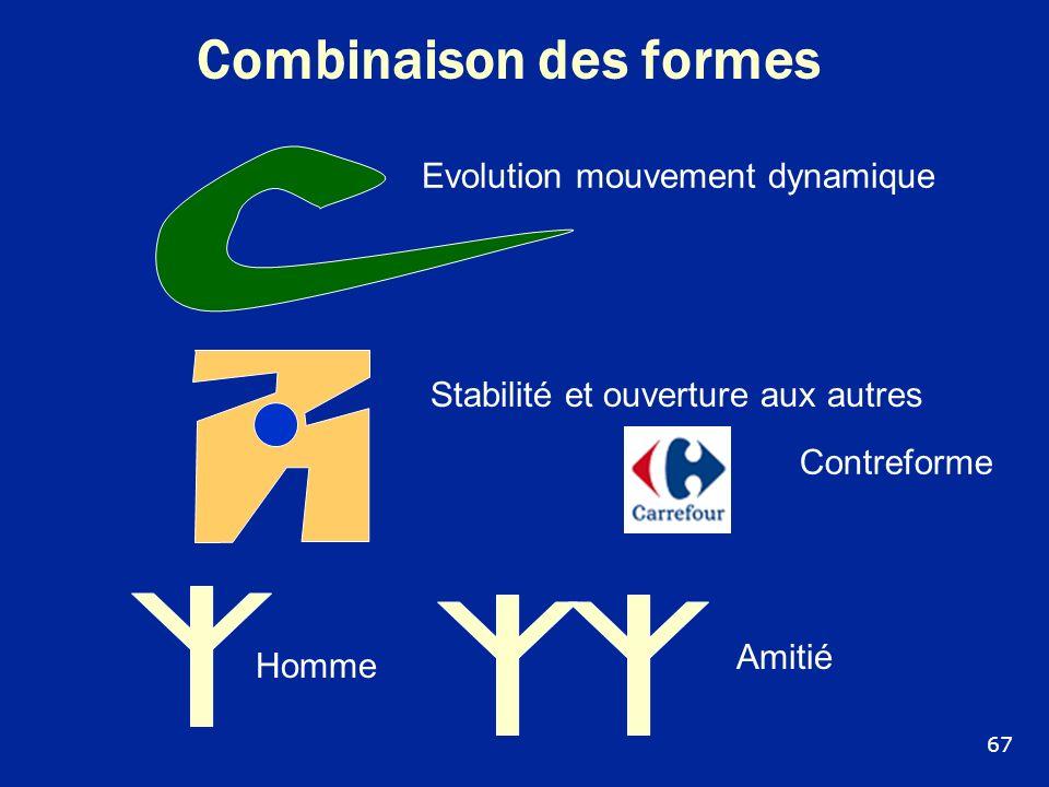 Combinaison des formes