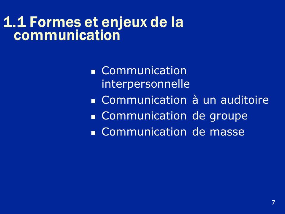 1.1 Formes et enjeux de la communication