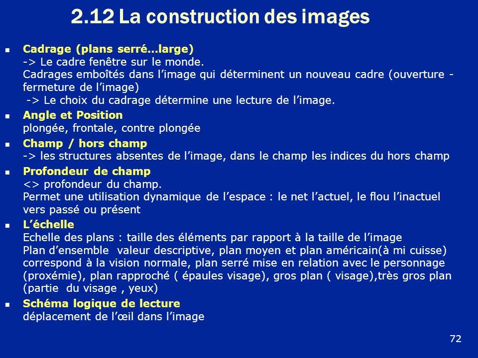 2.12 La construction des images
