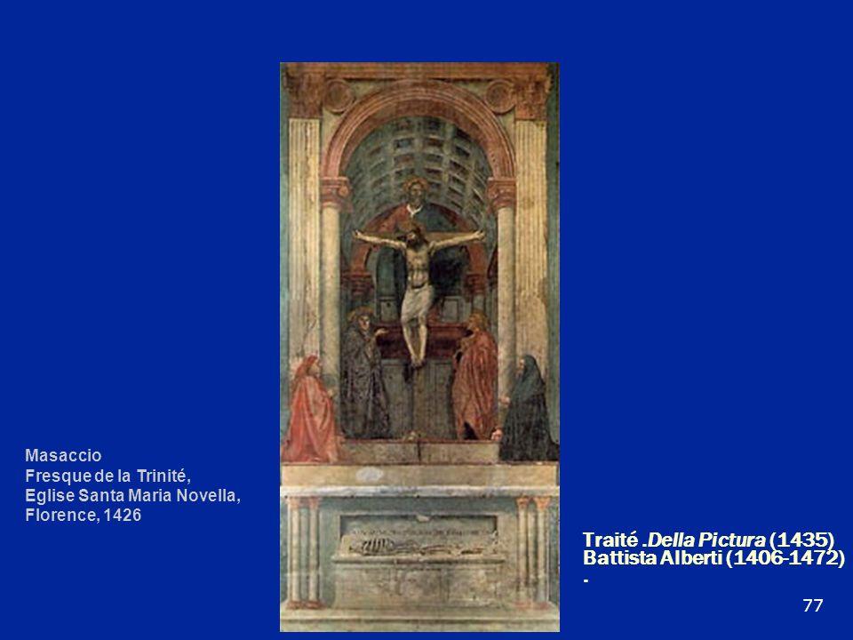 Traité .Della Pictura (1435) Battista Alberti (1406-1472) .