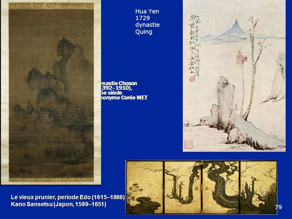 dynastie Choson (1392–1910), 15e siècle anonyme Corée MET