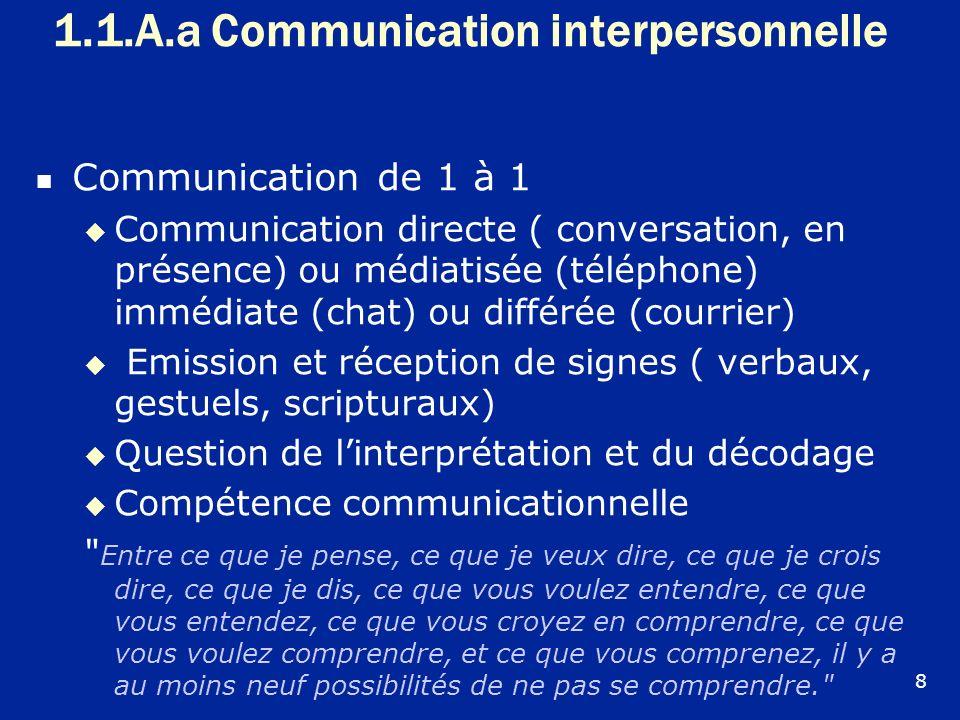 1.1.A.a Communication interpersonnelle