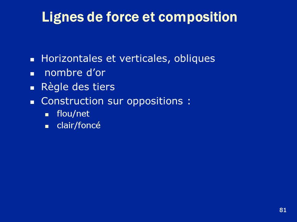 Lignes de force et composition