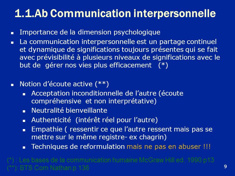 1.1.Ab Communication interpersonnelle