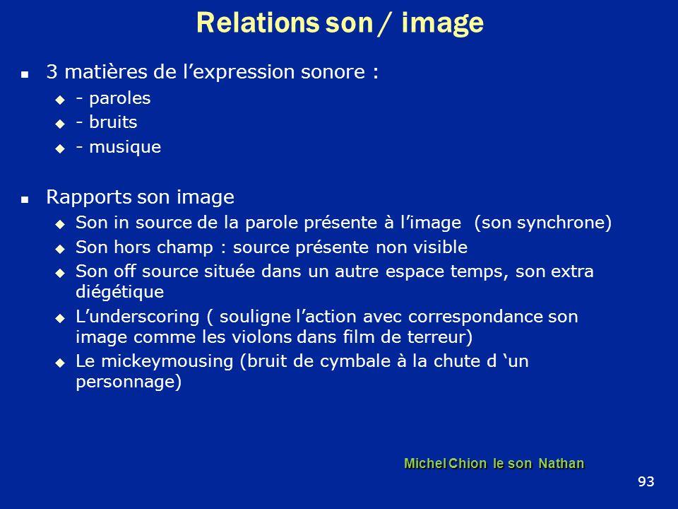 Michel Chion le son Nathan