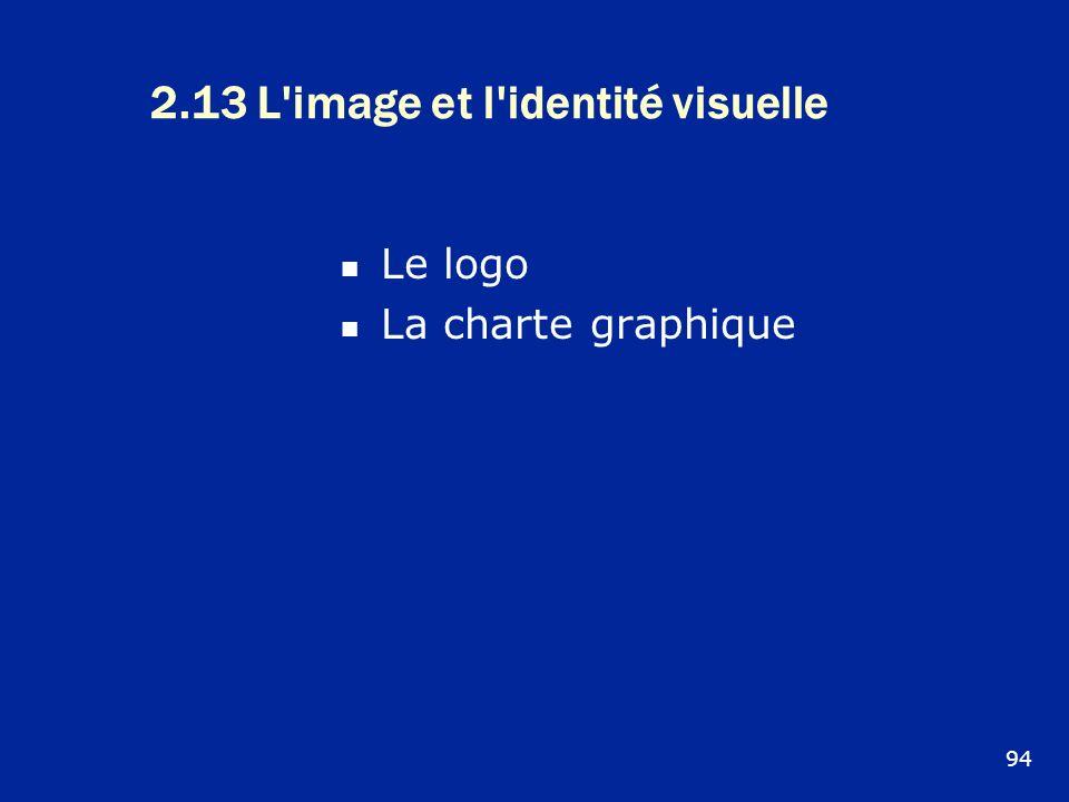 2.13 L image et l identité visuelle
