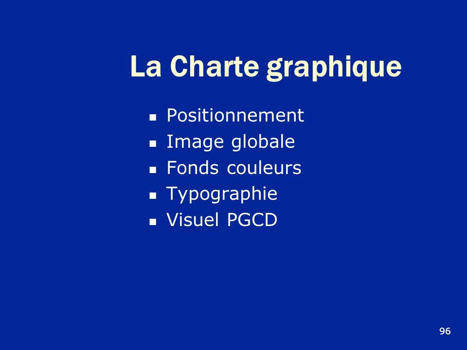 La Charte graphique Positionnement Image globale Fonds couleurs