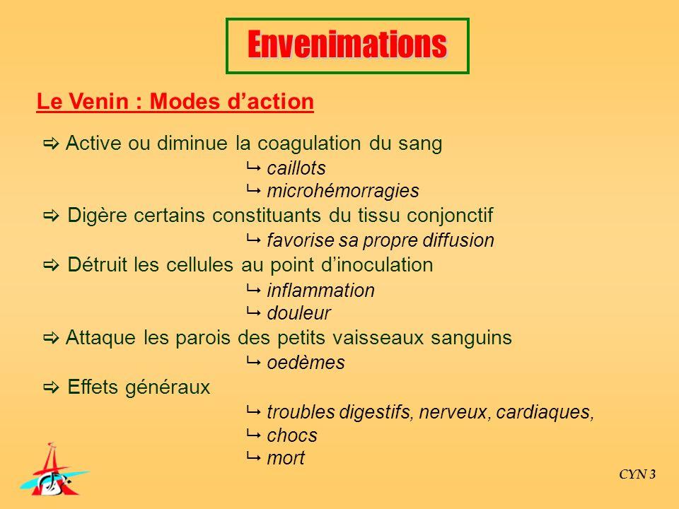 Le Venin : Modes d'action