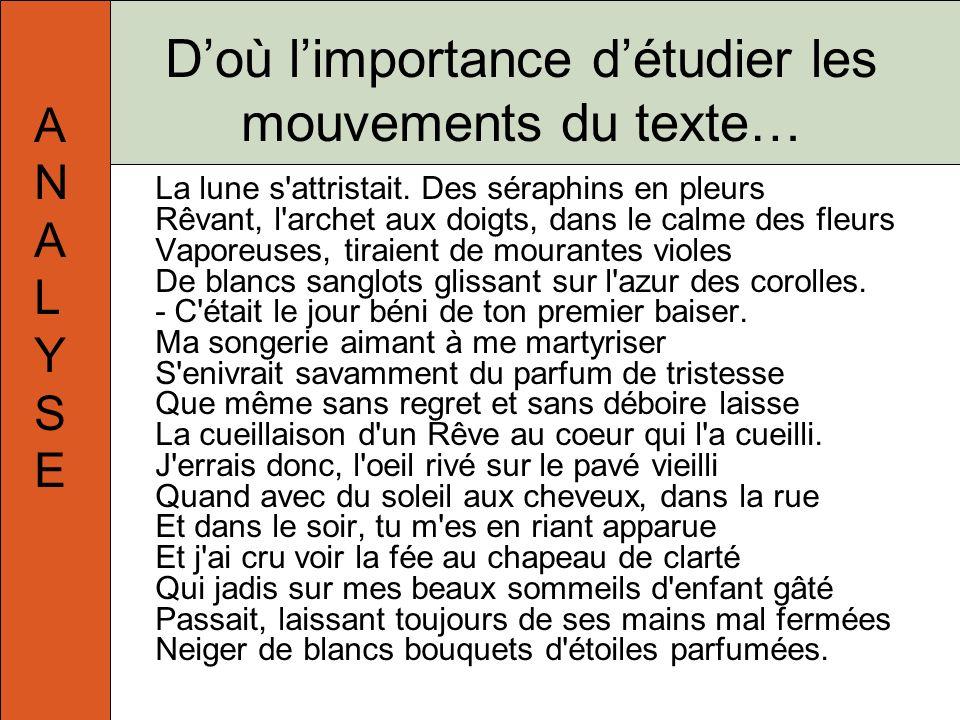 D'où l'importance d'étudier les mouvements du texte…